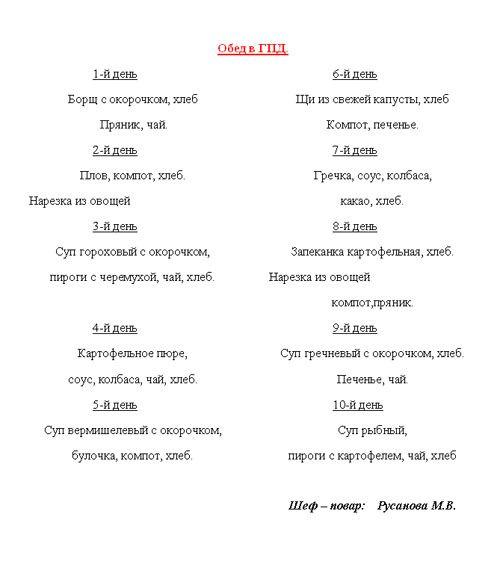 Школьная столовая Питание организовано с учетом требований щадящего питания с максимальным использованием овощей и фруктов выращенных в школьном саду и на пришкольном