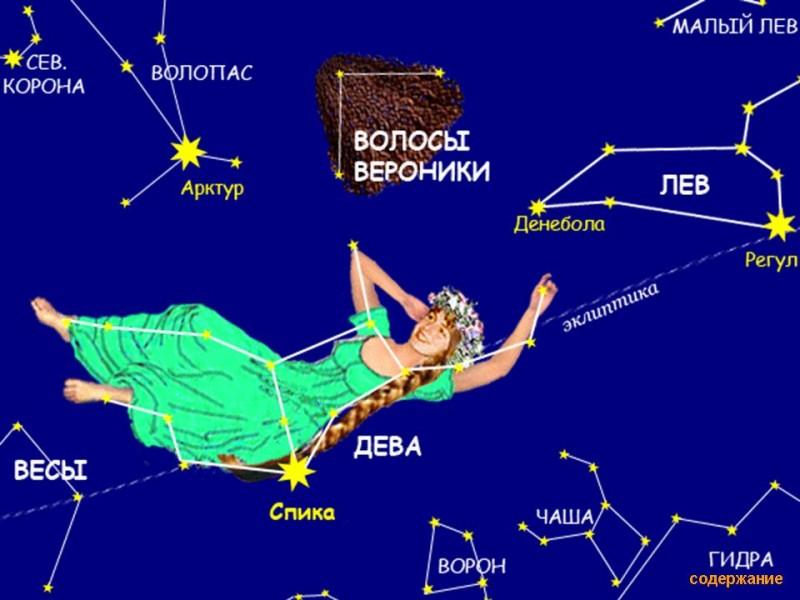 Доклад на тему знак зодиака дева